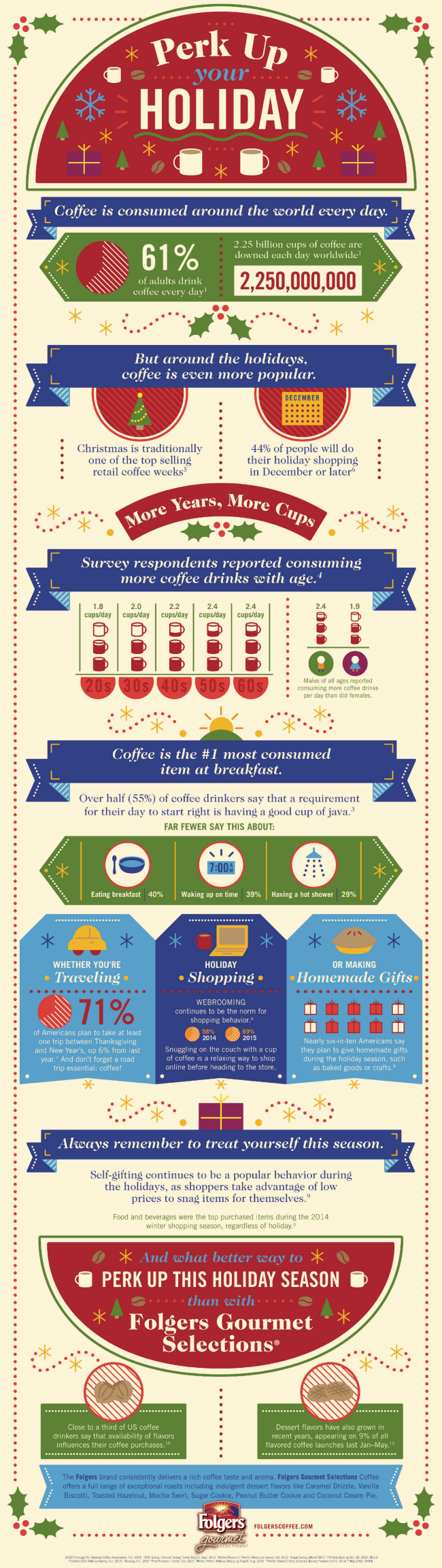 Perk Up Your Holiday with Folgers Infographic